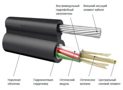 opticheskij-kabel'-podvesnoj-s-vneshnim-nesushhim-jelementom.jpg